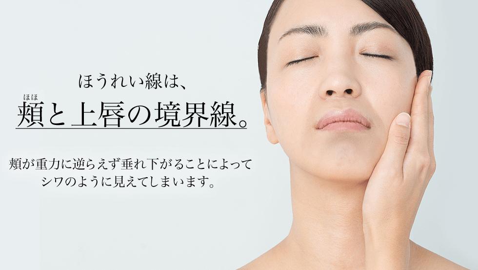 ほうれい線は、頬と上唇の境界線。頬が重力に逆らえずに垂れ下がることによってシワのように見えてしまいます。