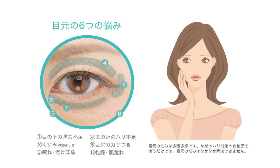 目元の6つの悩み 目元の悩みは多種多様です。ただのハリ対策の化粧品を使うだけでは、目元の悩みはなかなか解決できません。