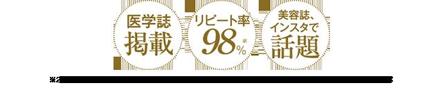 医学誌掲載・リピート率98.5%・美容誌、インスタで話題
