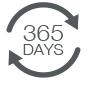 365日間返品・返金保証
